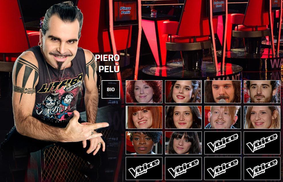 PIERO PELÙ i Talenti The voice of Italy