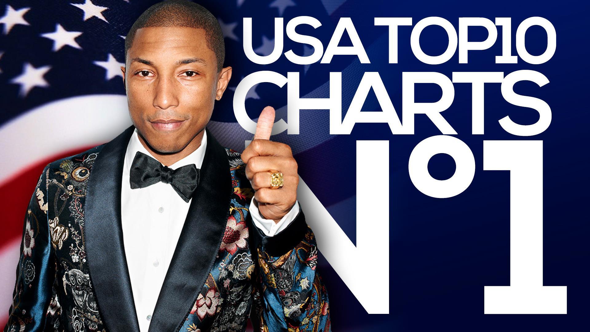 Top10 USA