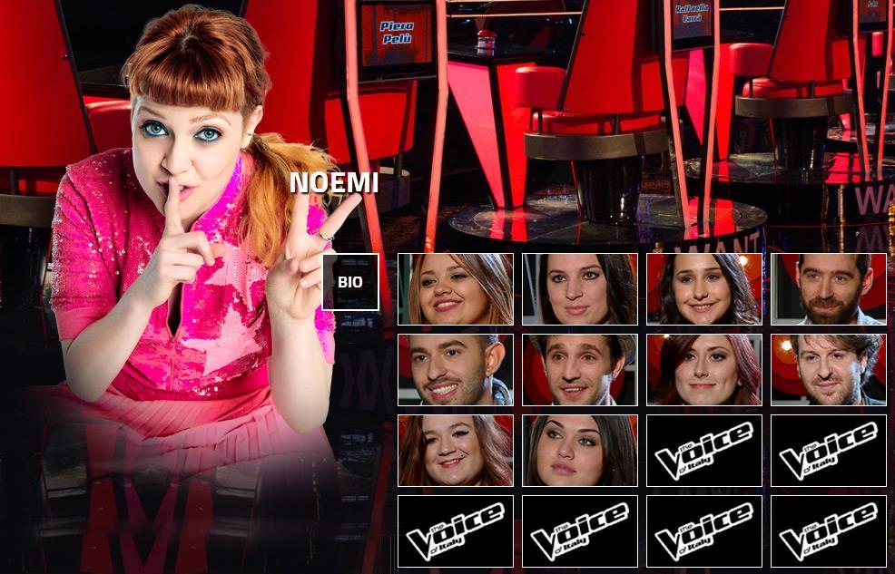 Noemi The Voice of Italy