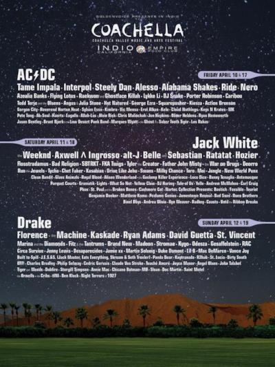 La line up 2015 del Coachella