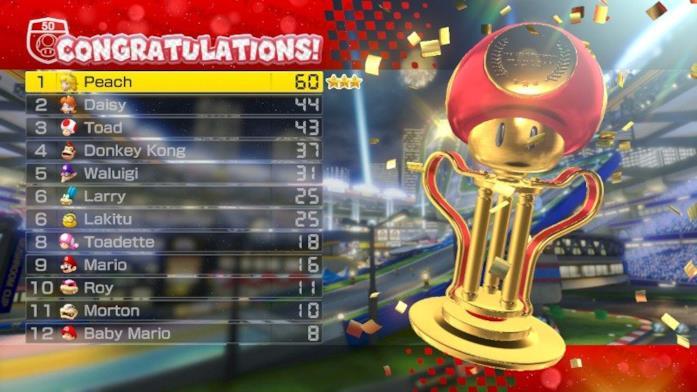 La coppa in premio a Mario Kart Deluxe 8 - Trucchi e consigli per Mario Kart Deluxe 8