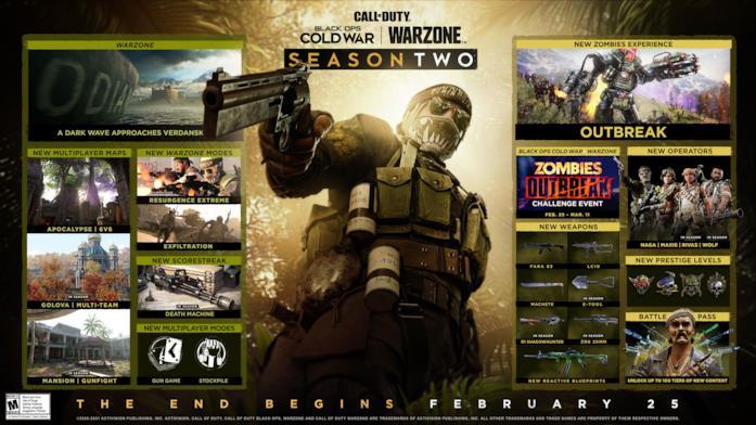 Call of Duty Black Ops Cold War verso la Stagione 2