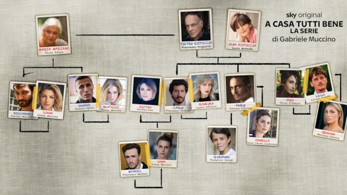 Prima immagine de cast di A casa tutti bene, la serie Sky