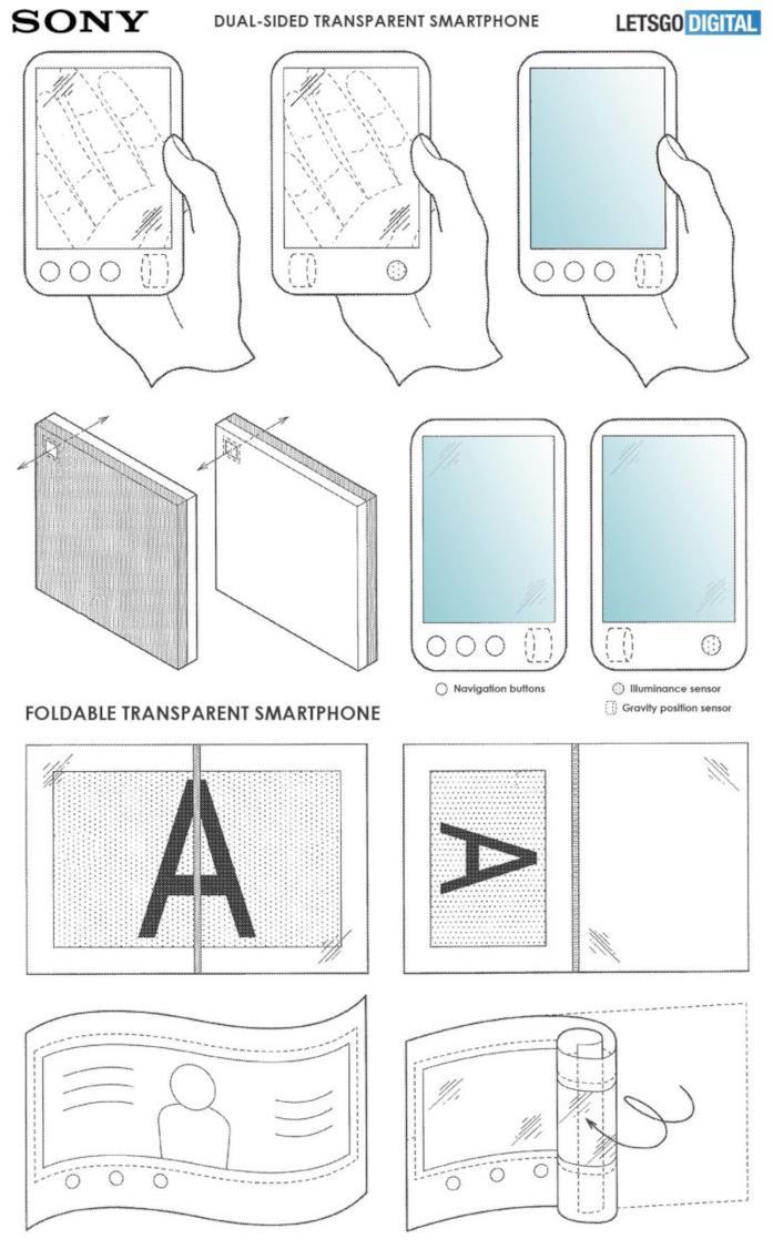 Un estratto dalbrevetto che Sony avrebbe registrato per lo smartphone trasparente