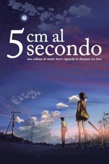 Poster 5 cm al secondo