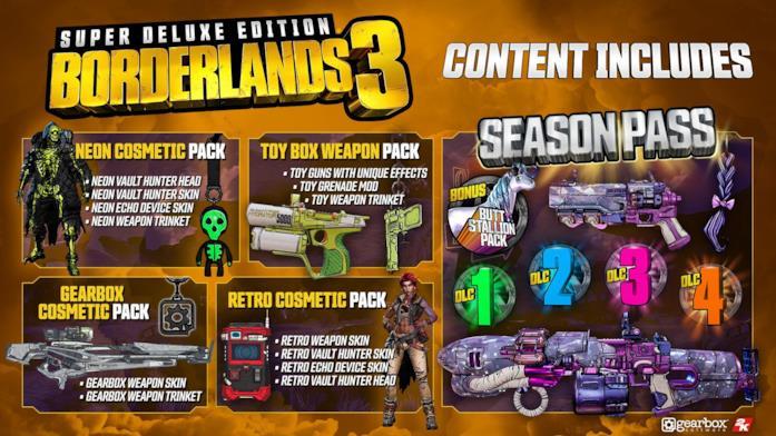 Ecco i bonus ufficiali di Borderlands 3 su PC, PS4 e Xbox One
