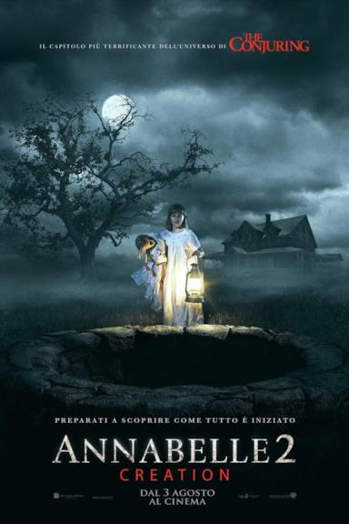 Poster Annabelle 2: creation