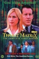 Poster Threat Matrix
