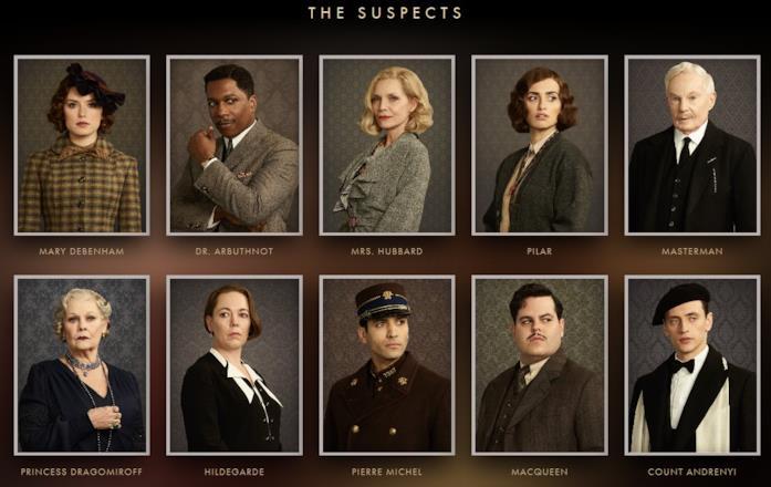 Le schede dei sospettati di Assassinio sull'Orient Express