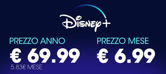 Prezzo del contratto annuale e mensile di Disney+ in italia