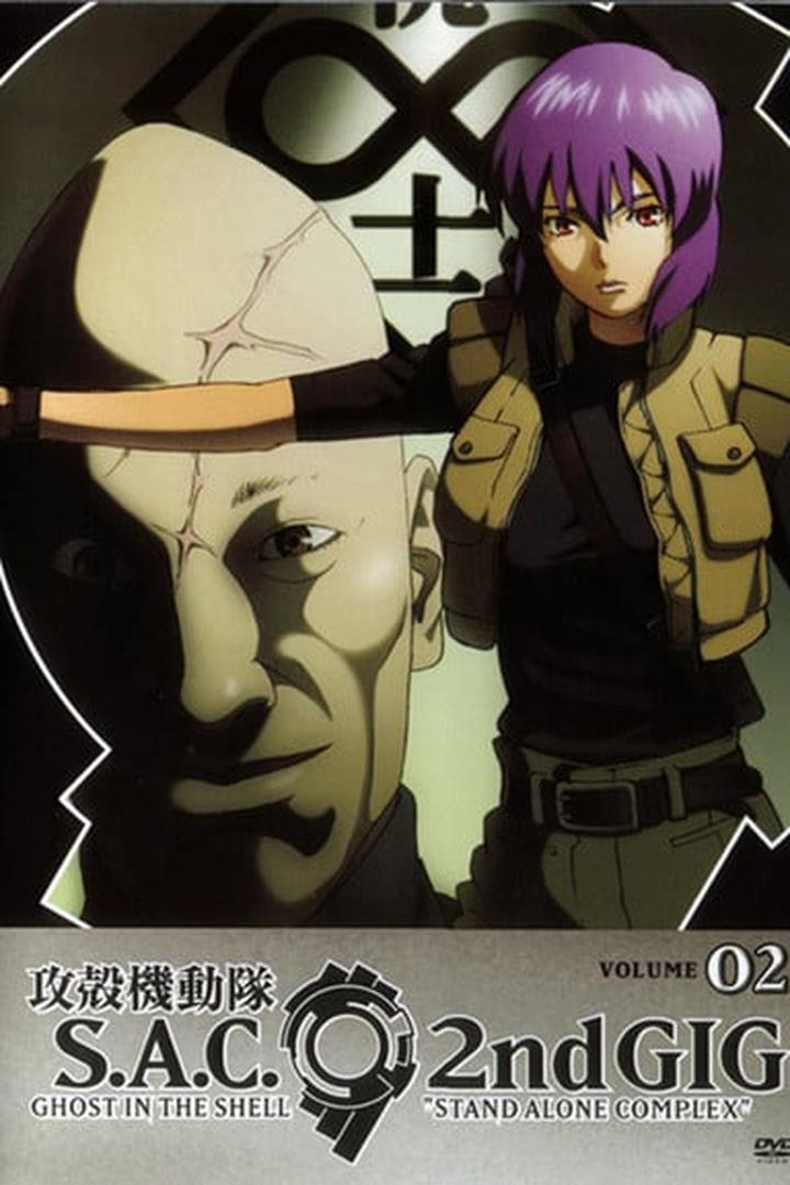 Ghost In The Shell Stand Alone Complex Serie Tv 2002 Tutto Sullo Show