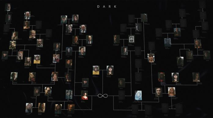 Dark: albero genealogico ufficiale