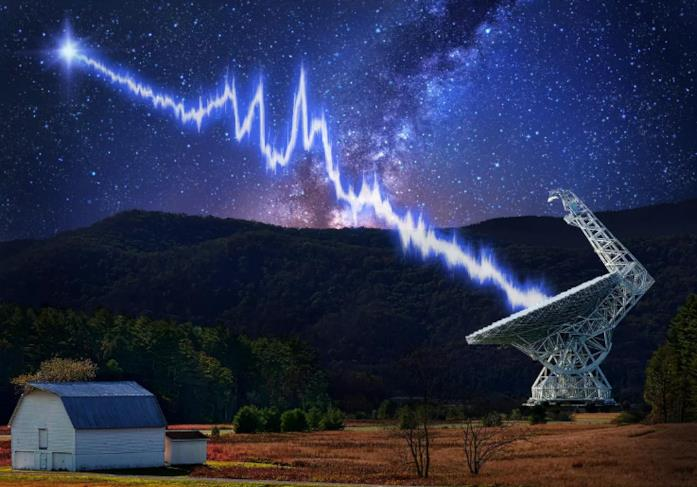 Illustrazione di un radiotelescopio mentre rileva lampi radio veloci