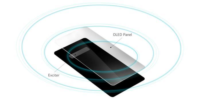 Immagine stampa di LG per il display CSO di G8 ThinQ