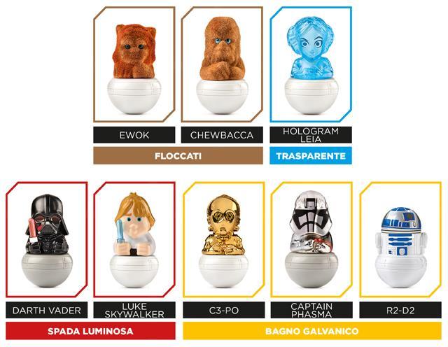 I Rollinz di Star Wars Leggendari della collezione Esselunga