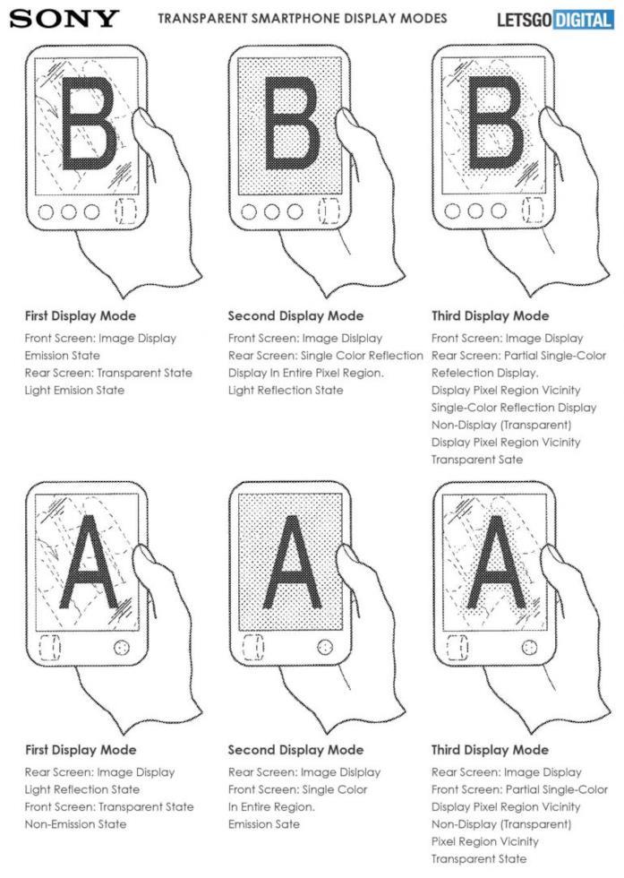 un estratto del brevetto che Sony avrebbe registrato per la tecnologia alla base dello smartphone trasparente