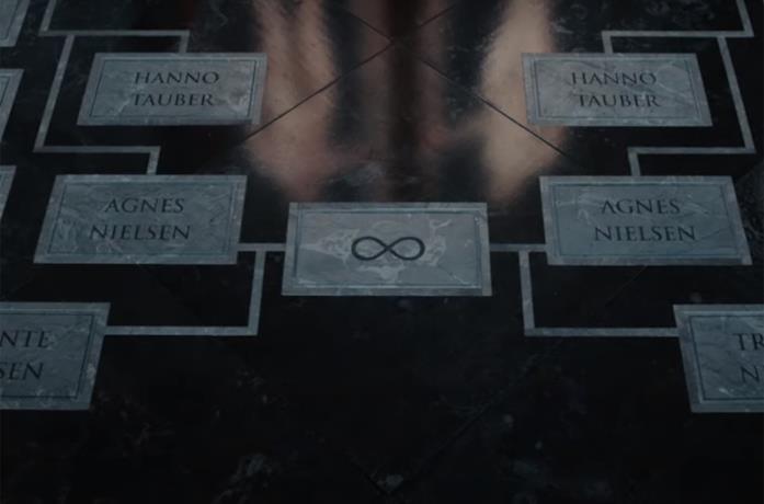 Una immagine del trailer di Dark 3