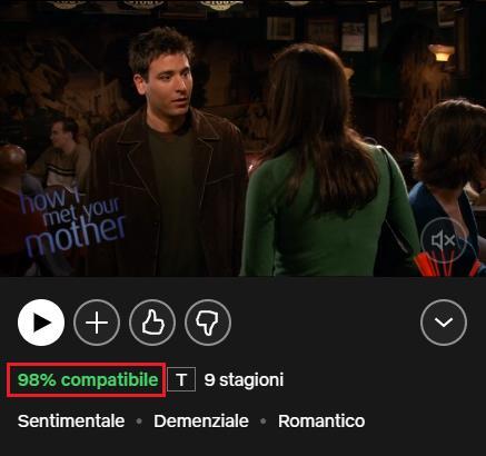 La scheda di How I Met Your Mother su Netflix