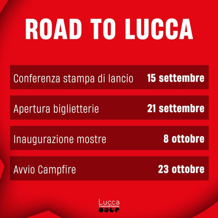 Roadmap Lucca C&G 2021