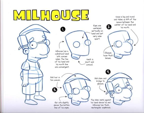 Milhouse nel tutorial per disegnare i Simpson