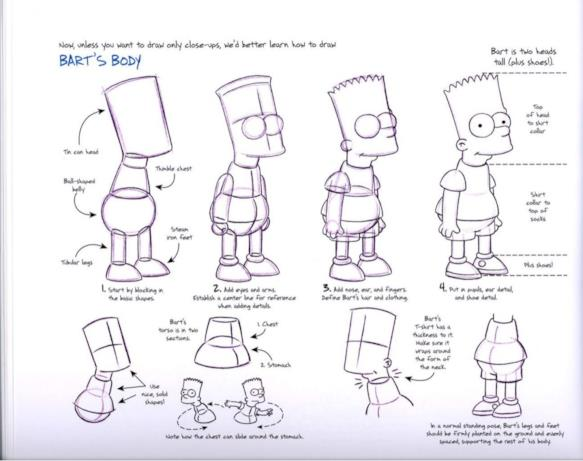 Il corpo di Bart nel tutorial per disegnare i Simpson