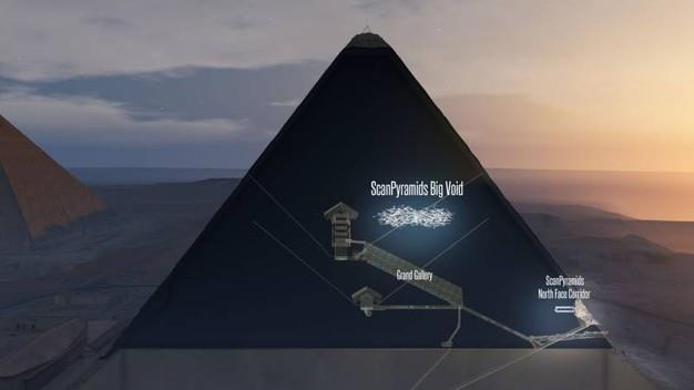 Primo piano della sezione digitale che mostra la nuova camera della Piramide di Cheope a Giza
