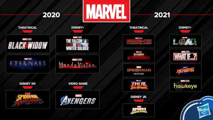 La line-up Hasbro dedicata al mondo Marvel