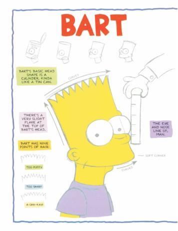 Bart nel tutorial per disegnare i Simpson