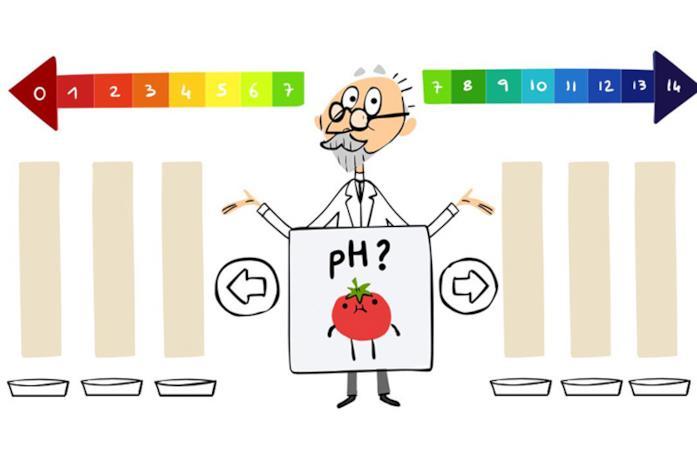 Il Google Doodle dedicato a S.P.L. Sørensen