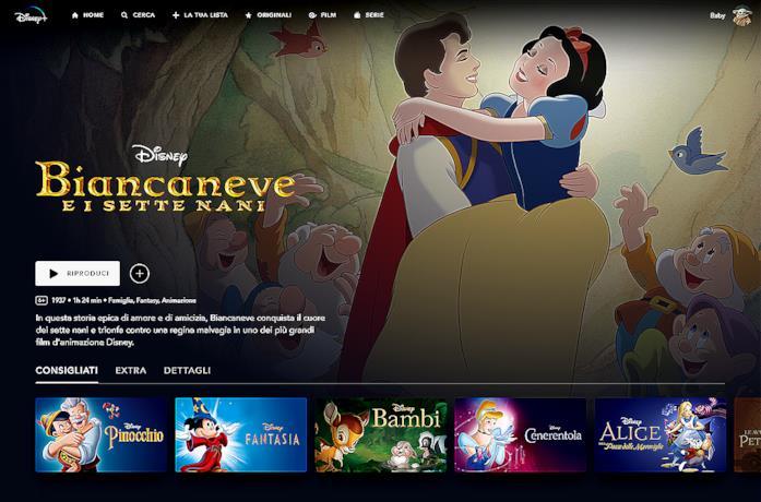 Classici Walt Disney su Disney+