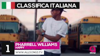 Classifica canzoni Italia 16 febbraio 2014: Pharrell e Ligabue dominano