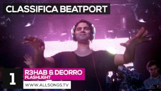 Classifica Beatport di Marzo 2014