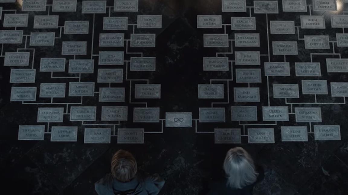 Dark: le rivelazioni e i misteri rimasti senza risposta dell'albero genealogico